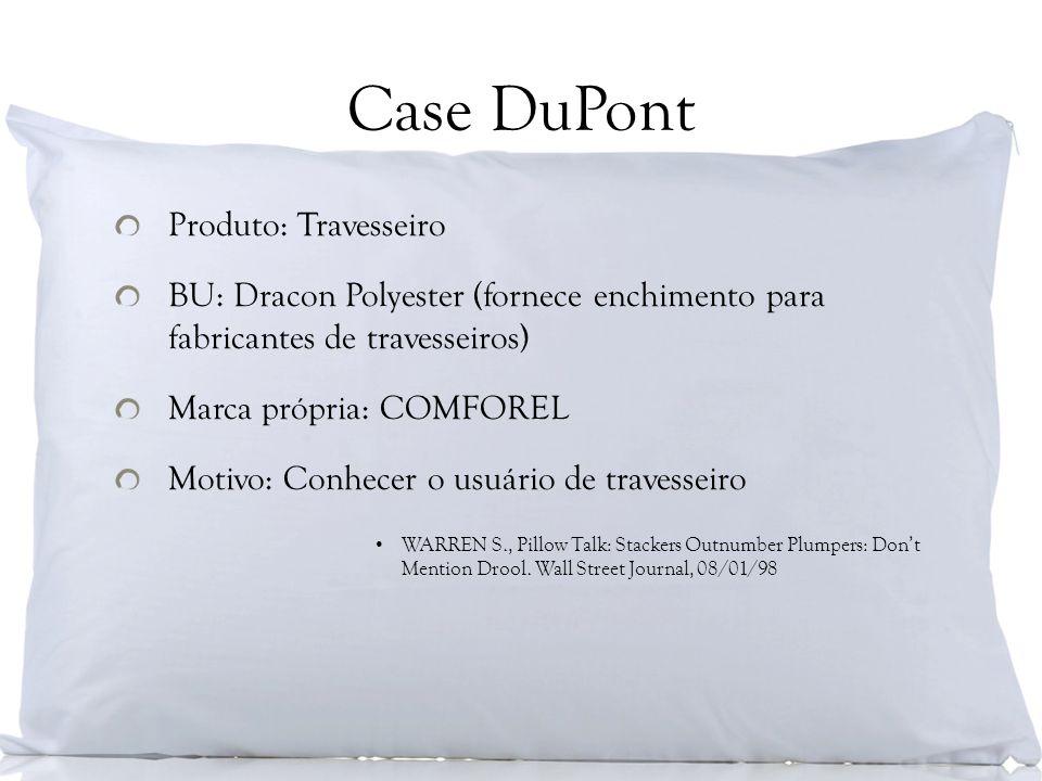 Case DuPont Produto: Travesseiro BU: Dracon Polyester (fornece enchimento para fabricantes de travesseiros) Marca própria: COMFOREL Motivo: Conhecer o usuário de travesseiro WARREN S., Pillow Talk: Stackers Outnumber Plumpers: Dont Mention Drool.