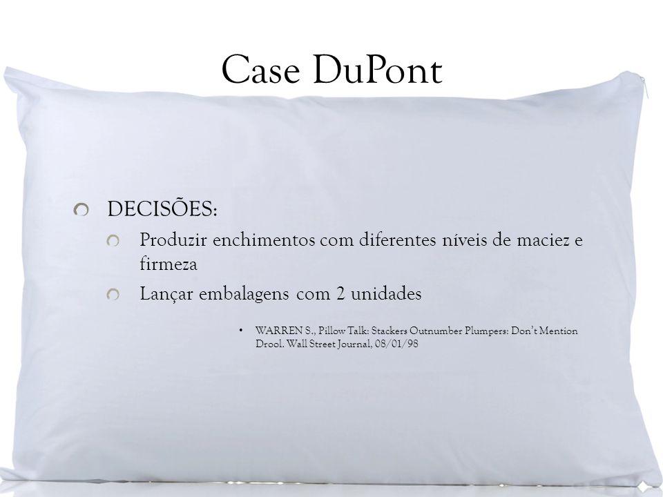 Case DuPont DECISÕES: Produzir enchimentos com diferentes níveis de maciez e firmeza Lançar embalagens com 2 unidades WARREN S., Pillow Talk: Stackers Outnumber Plumpers: Dont Mention Drool.
