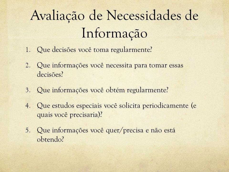 Avaliação de Necessidades de Informação 1.Que decisões você toma regularmente.