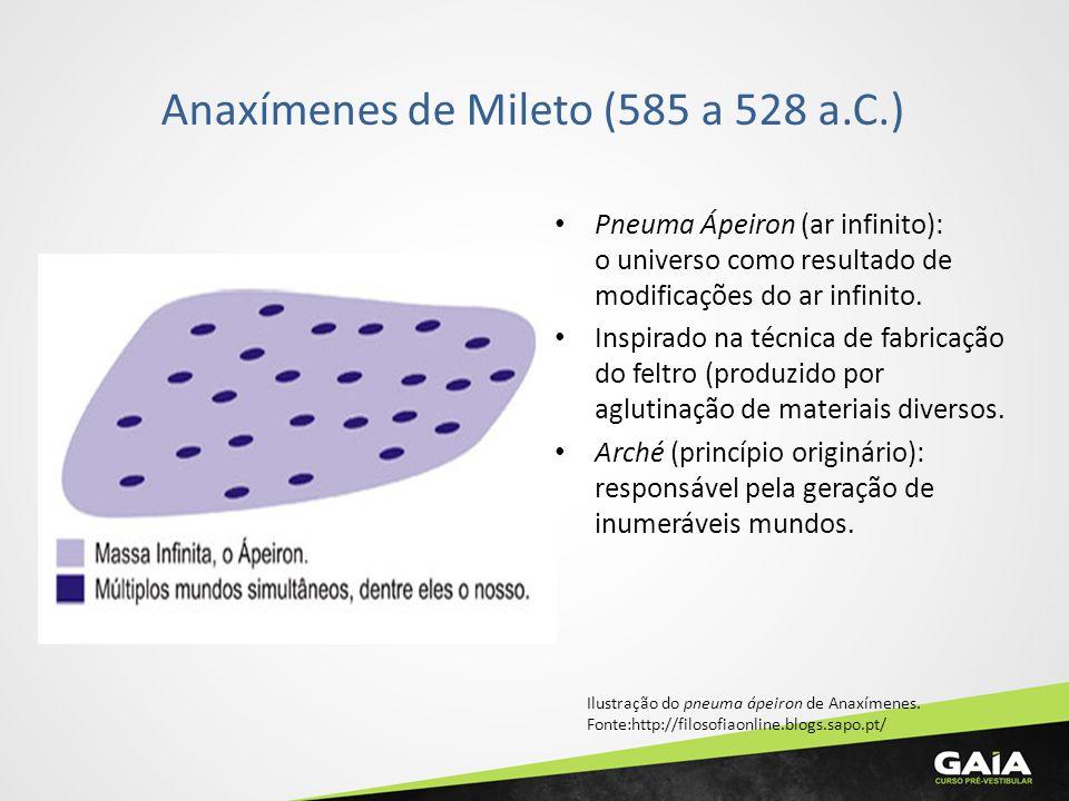 Anaxímenes de Mileto (585 a 528 a.C.) Pneuma Ápeiron (ar infinito): o universo como resultado de modificações do ar infinito. Inspirado na técnica de
