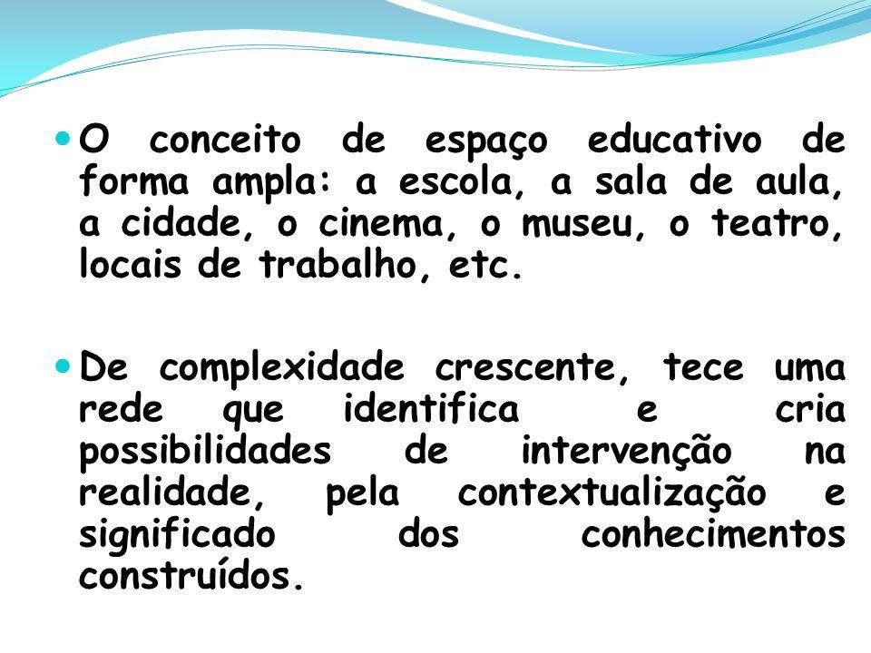O conceito de espaço educativo de forma ampla: a escola, a sala de aula, a cidade, o cinema, o museu, o teatro, locais de trabalho, etc. De complexida