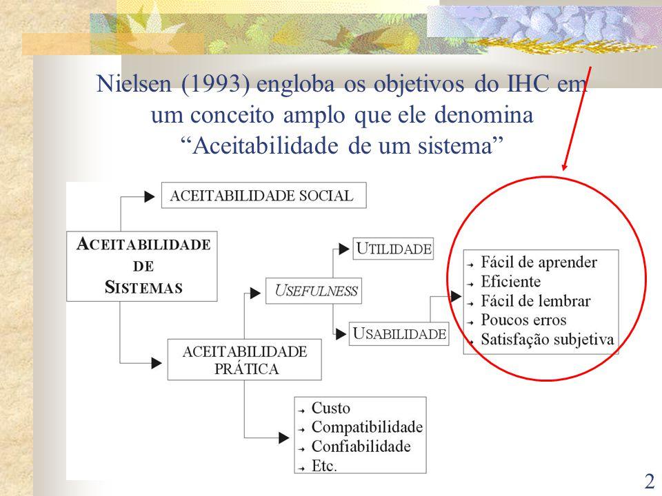 2 Nielsen (1993) engloba os objetivos do IHC em um conceito amplo que ele denomina Aceitabilidade de um sistema