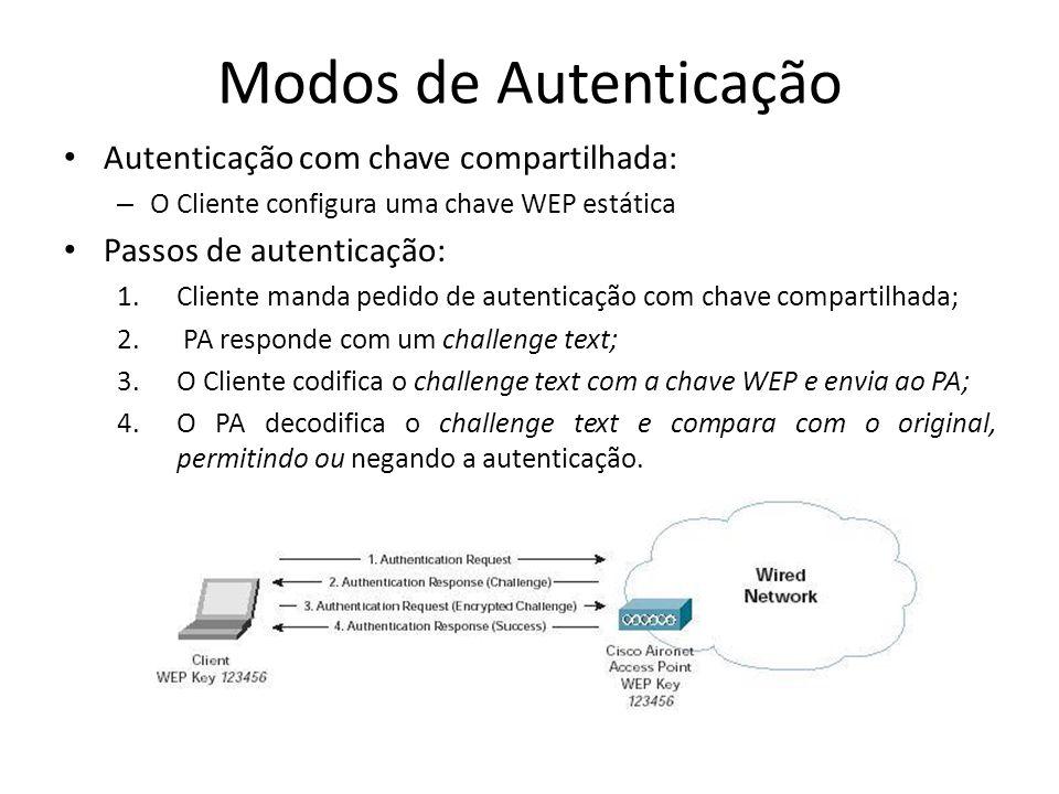 Modos de Autenticação Autenticação com chave compartilhada: – O Cliente configura uma chave WEP estática Passos de autenticação: 1.Cliente manda pedid