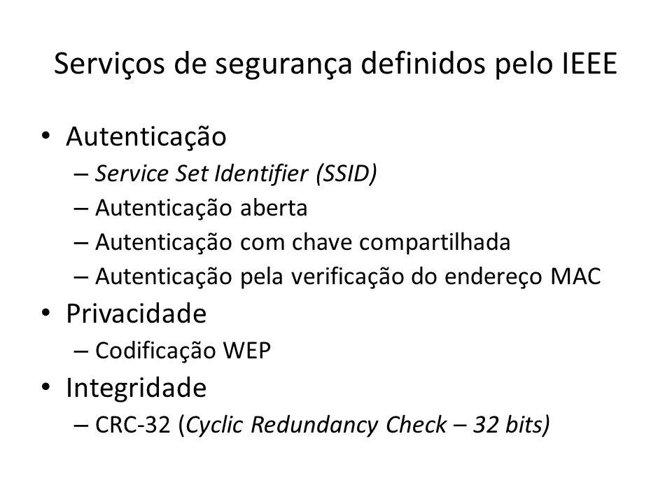 Serviços de segurança definidos pelo IEEE Autenticação – Service Set Identifier (SSID) – Autenticação aberta – Autenticação com chave compartilhada –