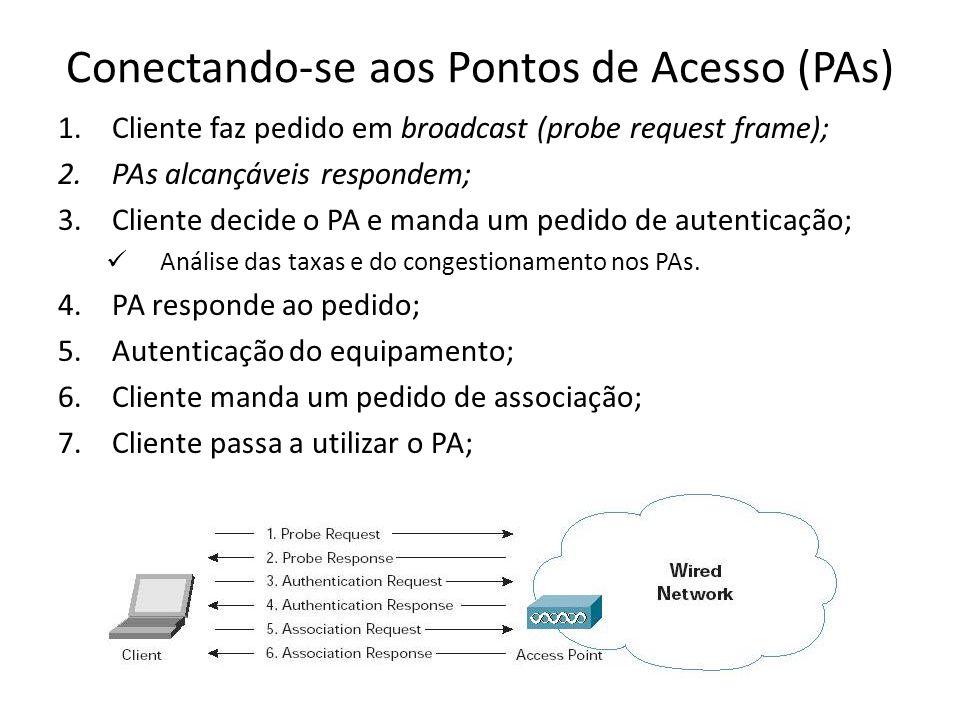Conectando-se aos Pontos de Acesso (PAs) 1.Cliente faz pedido em broadcast (probe request frame); 2.PAs alcançáveis respondem; 3.Cliente decide o PA e