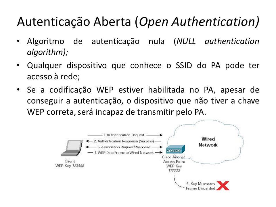 Autenticação Aberta (Open Authentication) Algoritmo de autenticação nula (NULL authentication algorithm); Qualquer dispositivo que conhece o SSID do P
