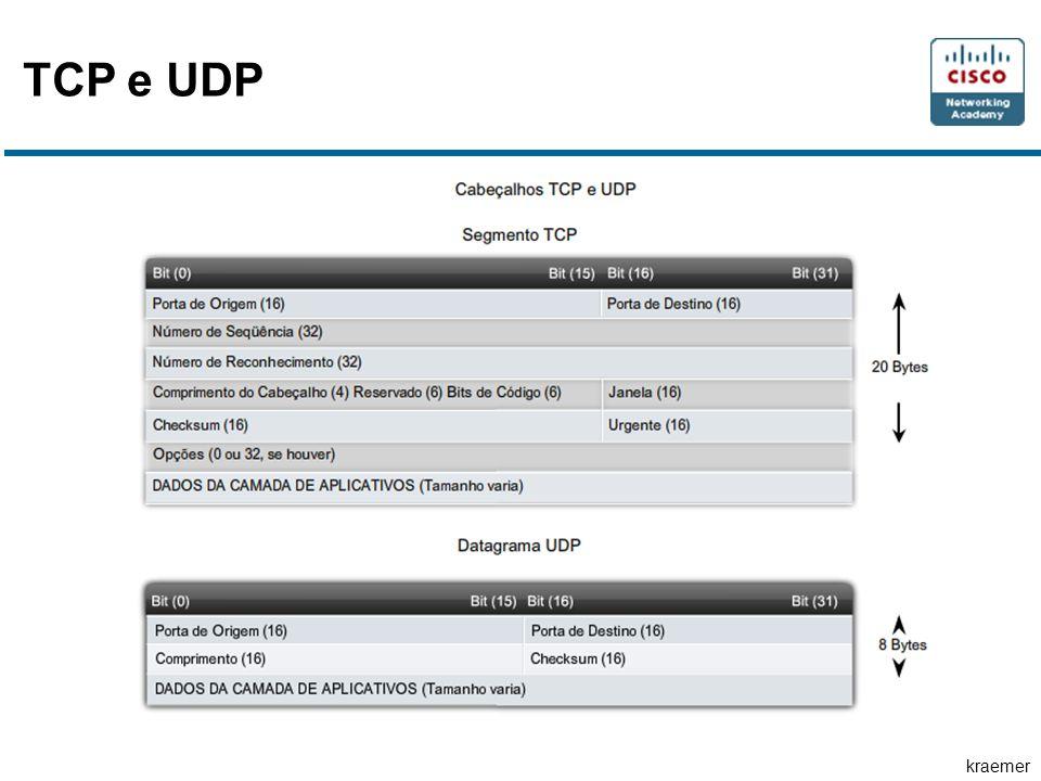 kraemer TCP e UDP