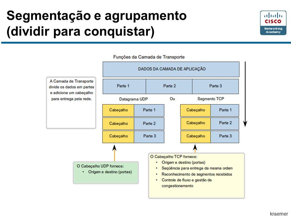 kraemer Segmentação e agrupamento (dividir para conquistar)