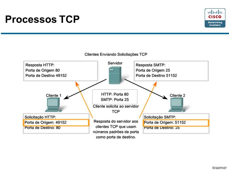 kraemer Processos TCP