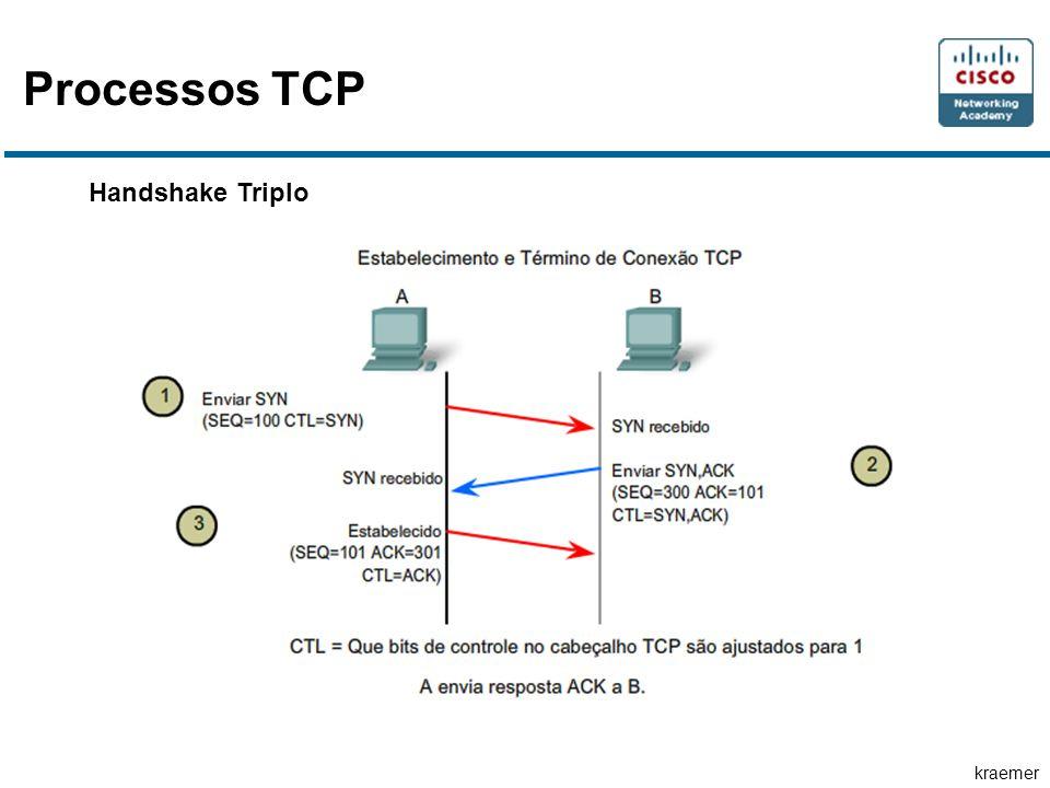kraemer Processos TCP Handshake Triplo