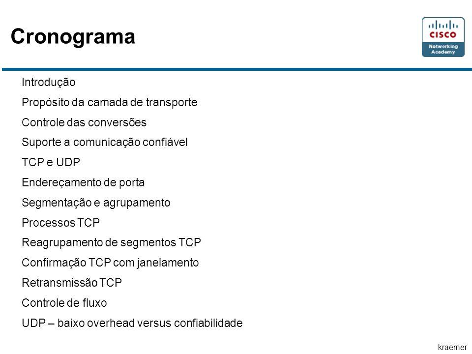 kraemer Cronograma Introdução Propósito da camada de transporte Controle das conversões Suporte a comunicação confiável TCP e UDP Endereçamento de por