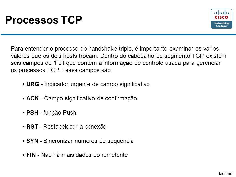 kraemer Processos TCP Para entender o processo do handshake triplo, é importante examinar os vários valores que os dois hosts trocam. Dentro do cabeça