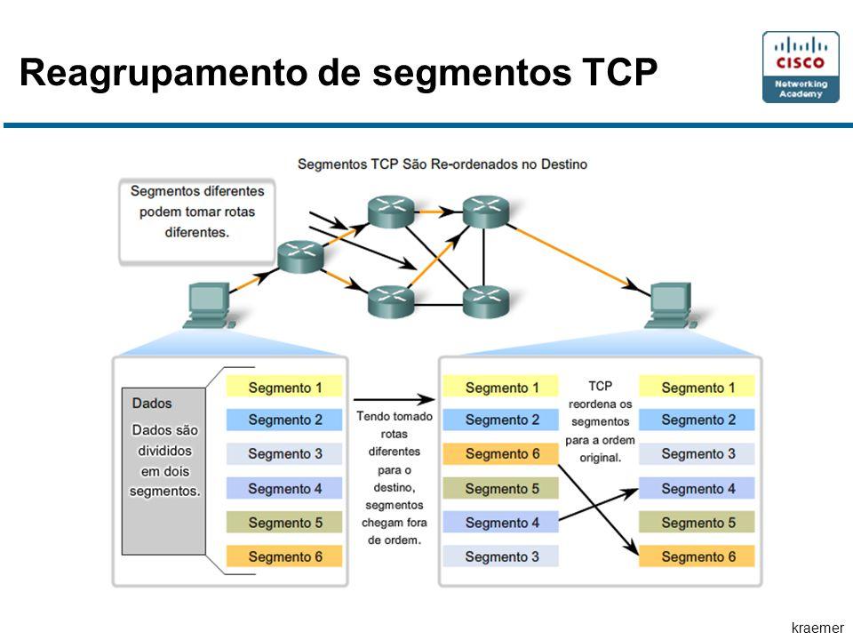 kraemer Reagrupamento de segmentos TCP