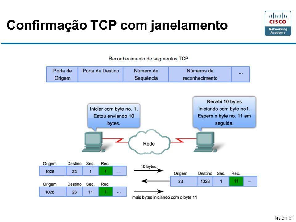 kraemer Confirmação TCP com janelamento