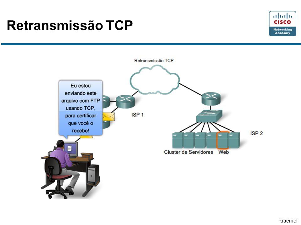 kraemer Retransmissão TCP