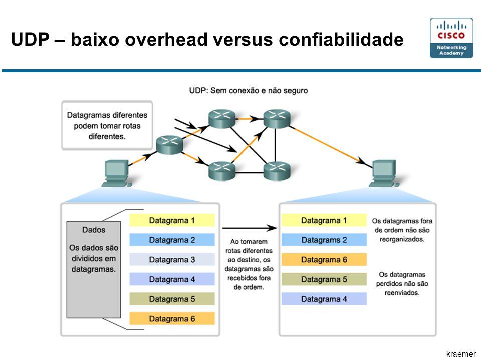 kraemer UDP – baixo overhead versus confiabilidade