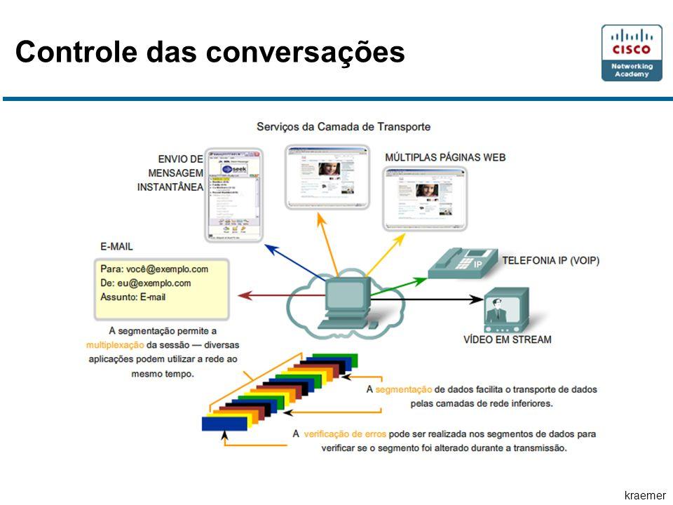 kraemer Controle das conversações