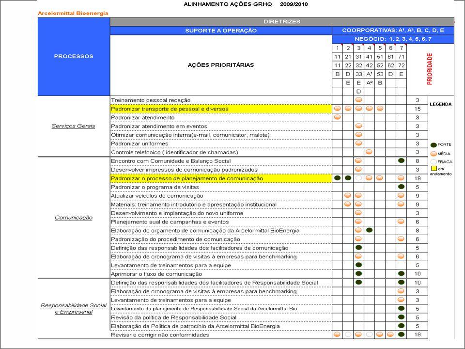 ANEXO-Estratégia_Negociações Sindicais_Acordo 2009x2010_ AM BioEnergia.ppt ANEXO-Comparativo_Acordos Coletivos_Valorização.xls ANEXO-Capital_Humano.ppt