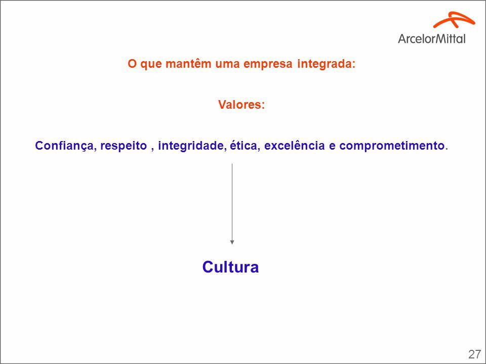 27 O que mantêm uma empresa integrada: Valores: Confiança, respeito, integridade, ética, excelência e comprometimento. Cultura