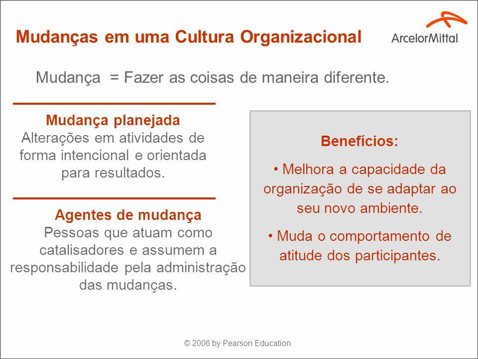 Benefícios: Melhora a capacidade da organização de se adaptar ao seu novo ambiente. Muda o comportamento de atitude dos participantes. Mudança = Fazer