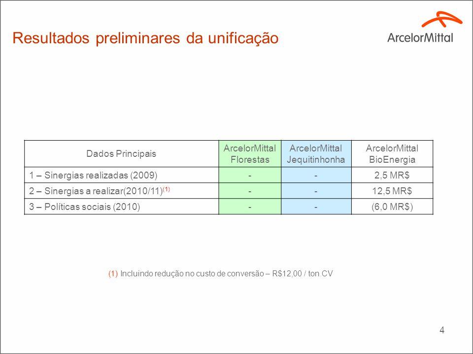 4 Resultados preliminares da unificação (1) Incluindo redução no custo de conversão – R$12,00 / ton.CV Dados Principais ArcelorMittal Florestas Arcelo