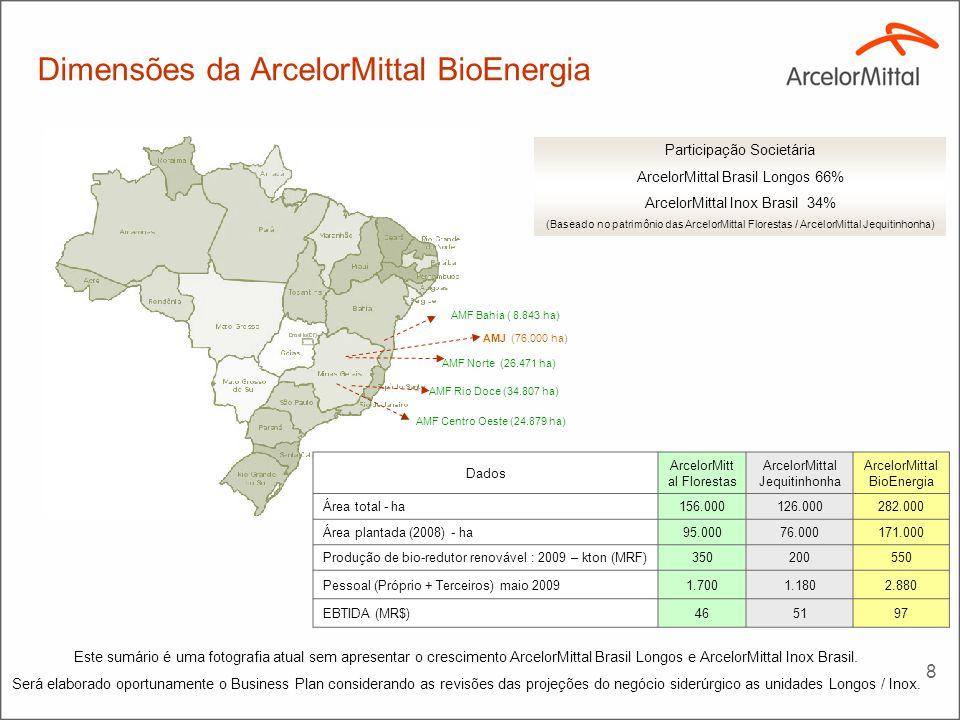 8 AMF Rio Doce (34.807 ha) AMF Bahia ( 8.843 ha) AMF Centro Oeste (24.879 ha) AMF Norte (26.471 ha) AMJ (76.000 ha) Dimensões da ArcelorMittal BioEner