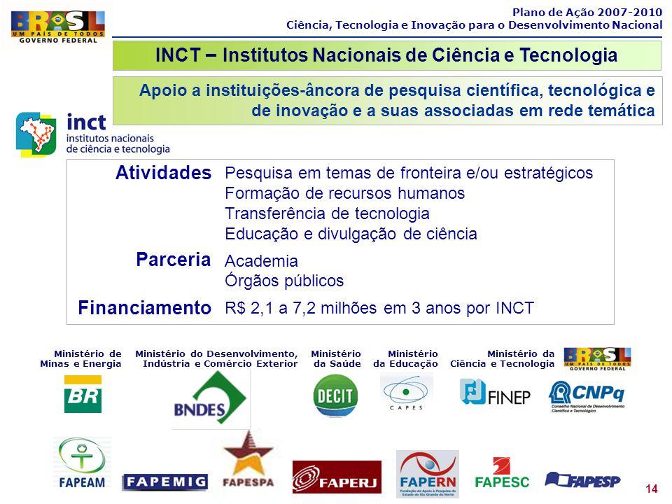 Plano de Ação 2007-2010 Ciência, Tecnologia e Inovação para o Desenvolvimento Nacional Atividades Pesquisa em temas de fronteira e/ou estratégicos For