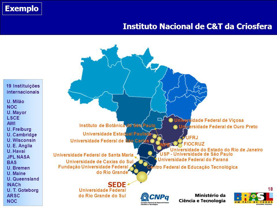 Instituto Nacional de C&T da Criosfera 19 Instituições internacionais U. Milão NOC U. Mayor LSCE AWI U. Freiburg U. Cambridge U. Wisconsin U. E. Angli