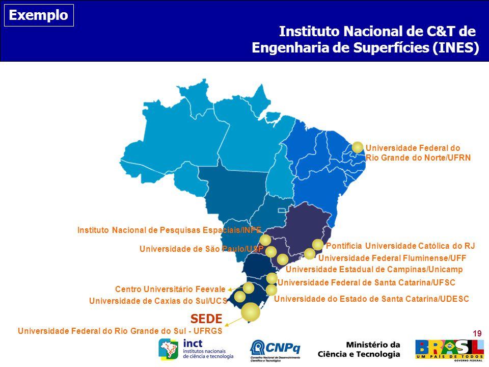 Instituto Nacional de C&T de Engenharia de Superfícies (INES) 19 Exemplo Universidade Federal do Rio Grande do Sul - UFRGS Universidade Federal de San