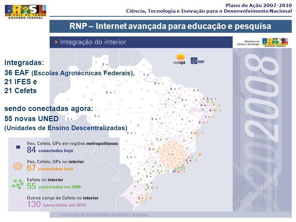 Plano de Ação 2007-2010 Ciência, Tecnologia e Inovação para o Desenvolvimento Nacional RNP – Internet avançada para educação e pesquisa integradas: 36