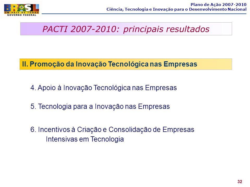 PACTI 2007-2010: principais resultados 32 Plano de Ação 2007-2010 Ciência, Tecnologia e Inovação para o Desenvolvimento Nacional II. Promoção da Inova