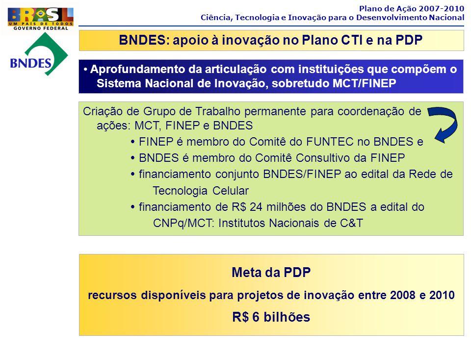Plano de Ação 2007-2010 Ciência, Tecnologia e Inovação para o Desenvolvimento Nacional BNDES: apoio à inovação no Plano CTI e na PDP Aprofundamento da