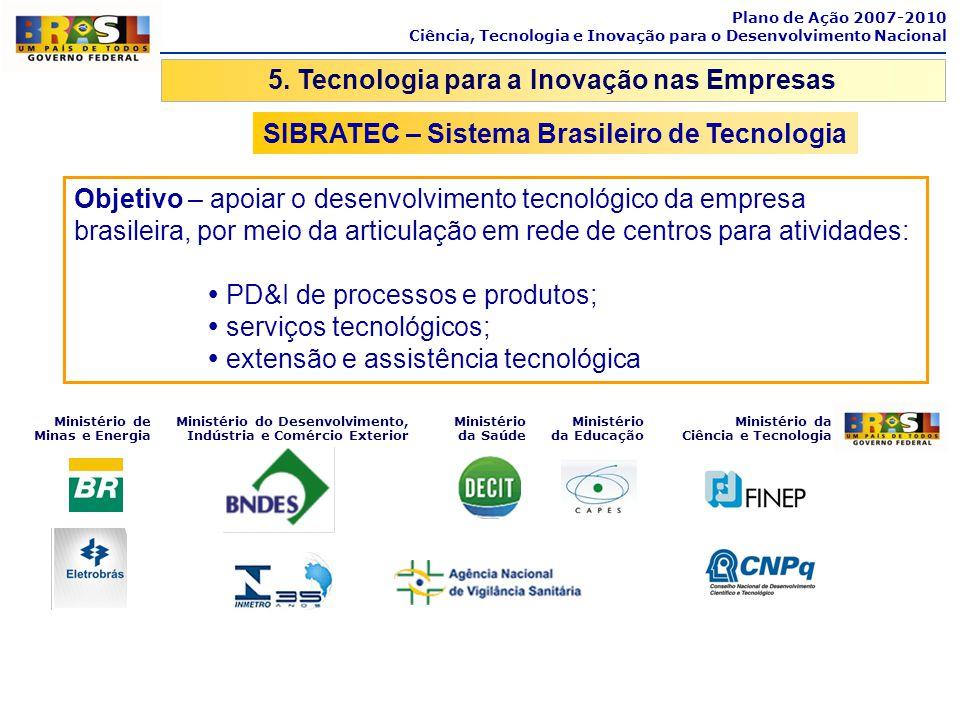 Plano de Ação 2007-2010 Ciência, Tecnologia e Inovação para o Desenvolvimento Nacional SIBRATEC – Sistema Brasileiro de Tecnologia Objetivo – apoiar o
