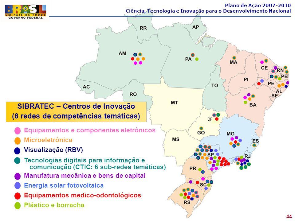 DF 44 SIBRATEC – Centros de Inovação (8 redes de competências temáticas) Equipamentos e componentes eletrônicos Microeletrônica Visualização (RBV) Tec