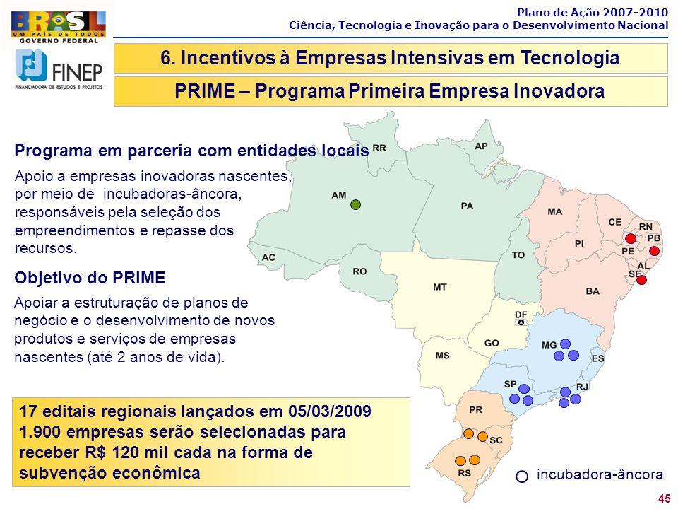 Plano de Ação 2007-2010 Ciência, Tecnologia e Inovação para o Desenvolvimento Nacional PRIME – Programa Primeira Empresa Inovadora incubadora-âncora 4