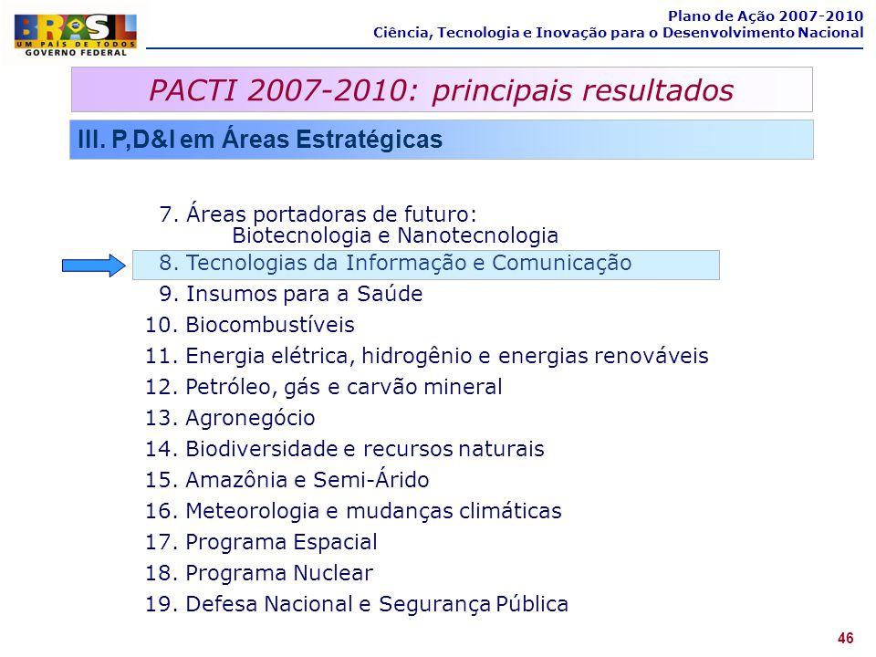 PACTI 2007-2010: principais resultados 46 Plano de Ação 2007-2010 Ciência, Tecnologia e Inovação para o Desenvolvimento Nacional III. P,D&I em Áreas E
