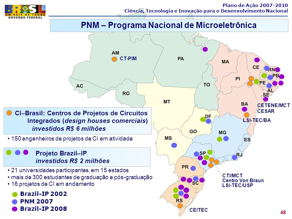 LSI-TEC/BA Plano de Ação 2007-2010 Ciência, Tecnologia e Inovação para o Desenvolvimento Nacional 48 PNM – Programa Nacional de Microeletrônica CT-PIM