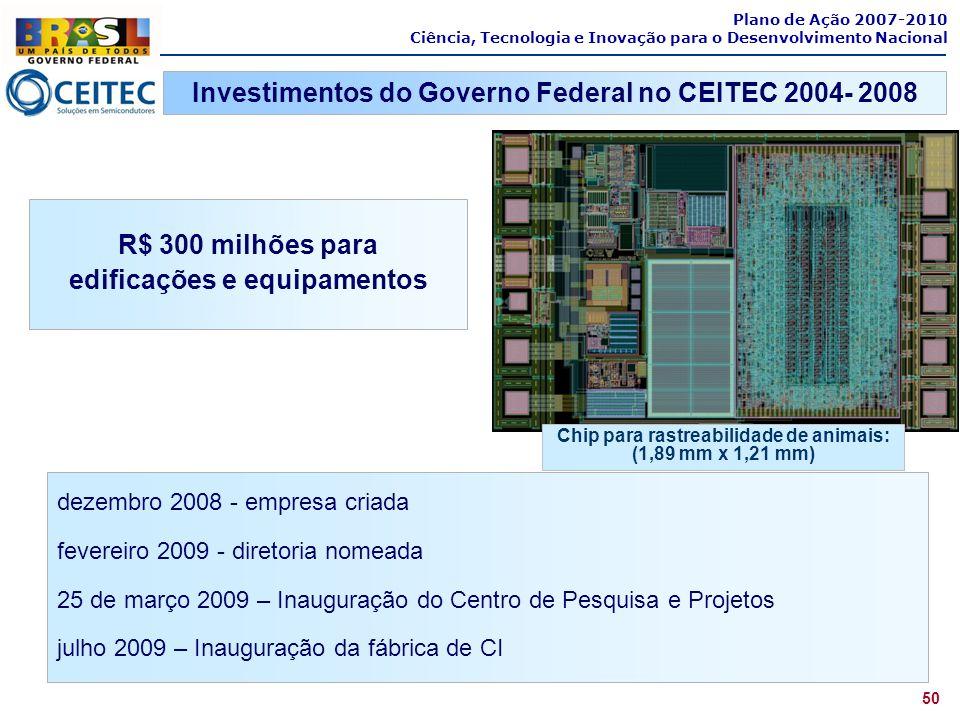 50 Plano de Ação 2007-2010 Ciência, Tecnologia e Inovação para o Desenvolvimento Nacional Investimentos do Governo Federal no CEITEC 2004- 2008 R$ 300