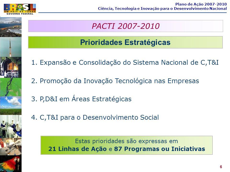 PACTI 2007-2010 Prioridades Estratégicas 1. Expansão e Consolidação do Sistema Nacional de C,T&I 2. Promoção da Inovação Tecnológica nas Empresas 3. P