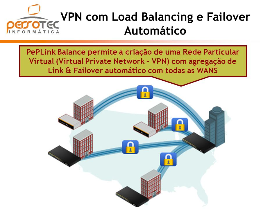 VPN com Load Balancing e Failover Automático PePLink Balance permite a criação de uma Rede Particular Virtual (Virtual Private Network – VPN) com agre