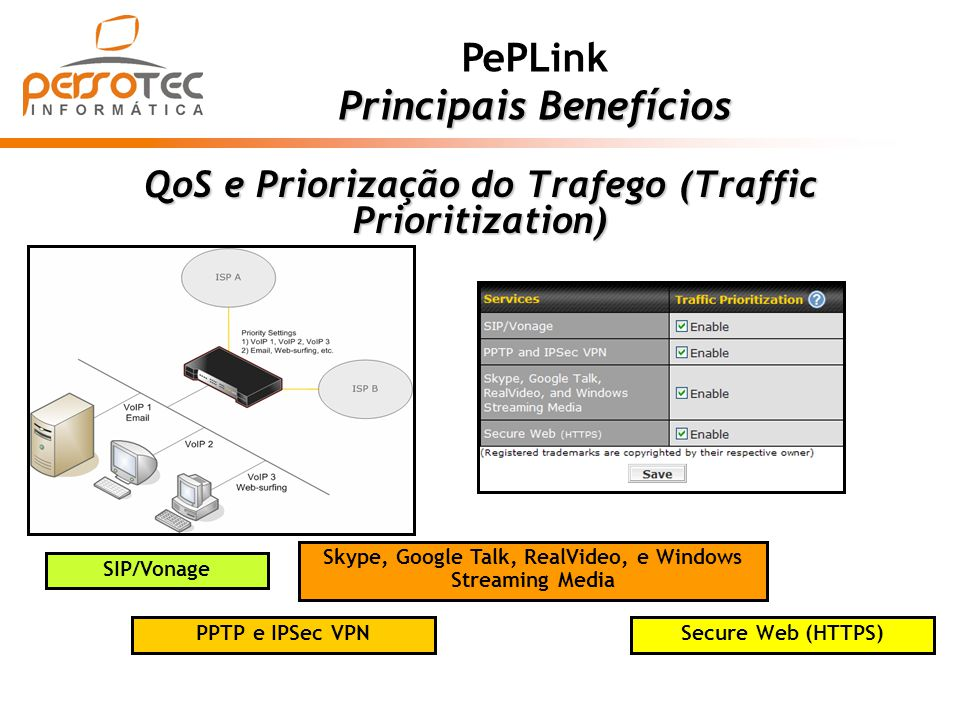 QoS e Priorização do Trafego (Traffic Prioritization) PePLink Principais Benefícios SIP/Vonage PPTP e IPSec VPNSecure Web (HTTPS) Skype, Google Talk,