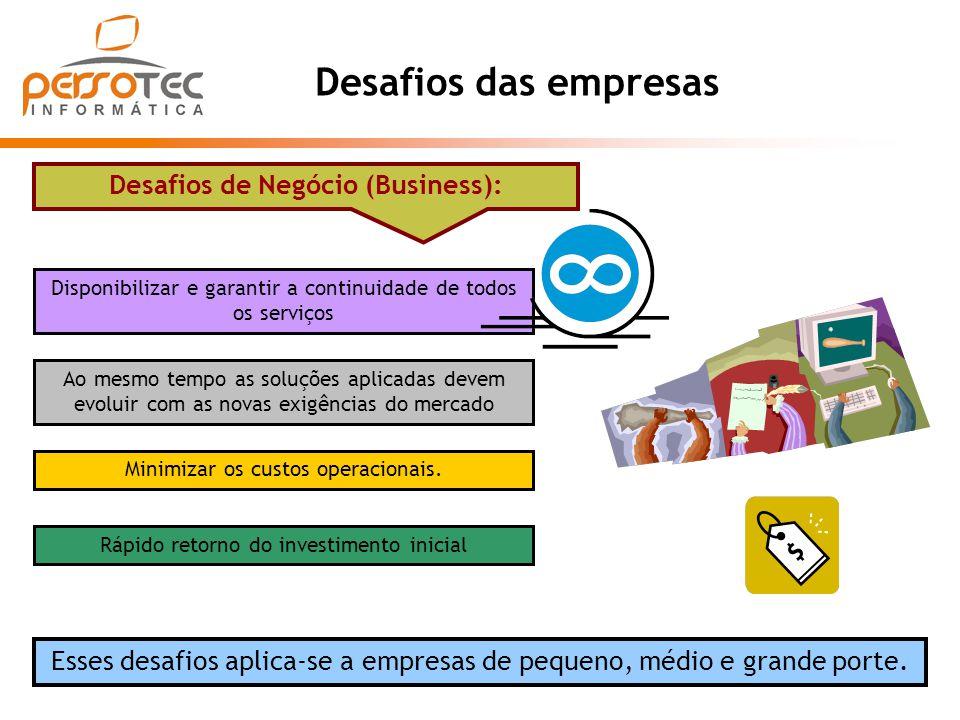 Esses desafios aplica-se a empresas de pequeno, médio e grande porte. Desafios das empresas Desafios de Negócio (Business): Rápido retorno do investim