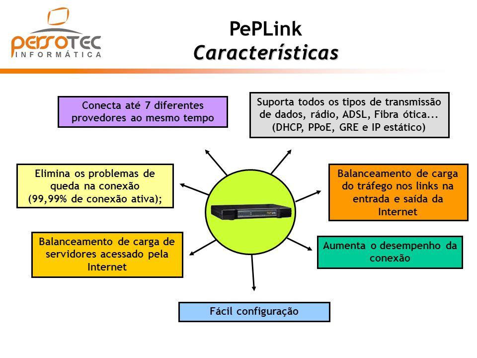 Suporta todos os tipos de transmissão de dados, rádio, ADSL, Fibra ótica... (DHCP, PPoE, GRE e IP estático) Conecta até 7 diferentes provedores ao mes