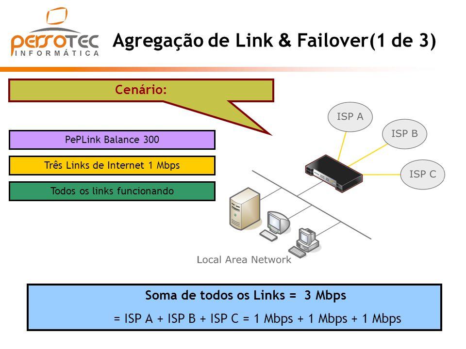 Soma de todos os Links = 3 Mbps = ISP A + ISP B + ISP C = 1 Mbps + 1 Mbps + 1 Mbps Agregação de Link & Failover(1 de 3) Cenário: Todos os links funcio