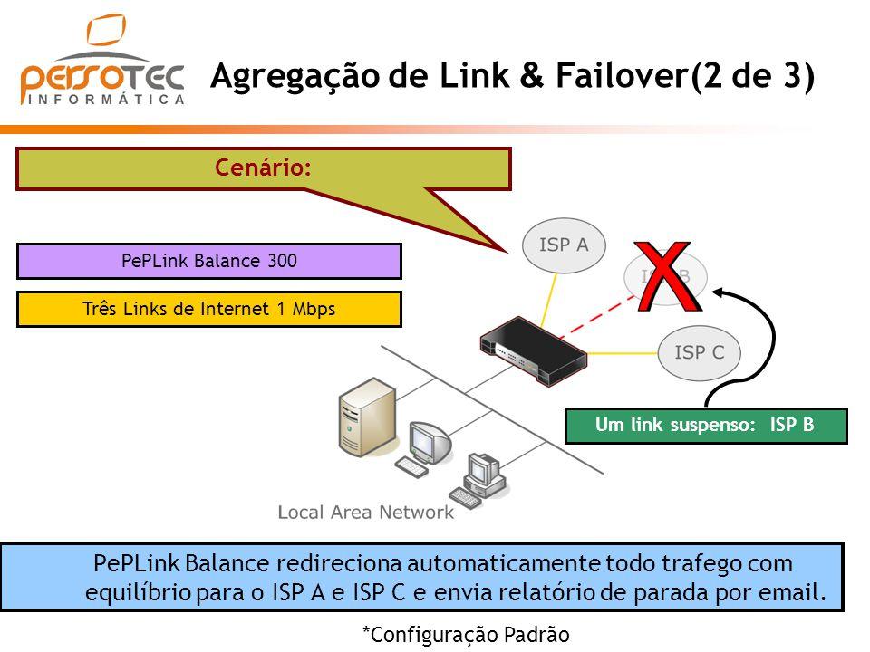 PePLink Balance redireciona automaticamente todo trafego com equilíbrio para o ISP A e ISP C e envia relatório de parada por email. Agregação de Link