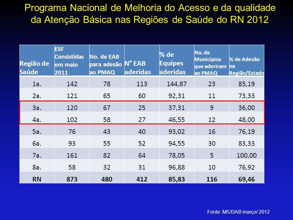 Programa Nacional de Melhoria do Acesso e da qualidade da Atenção Básica nas Regiões de Saúde do RN 2012 Região de Saúde ESF Consistidas em maio 2011