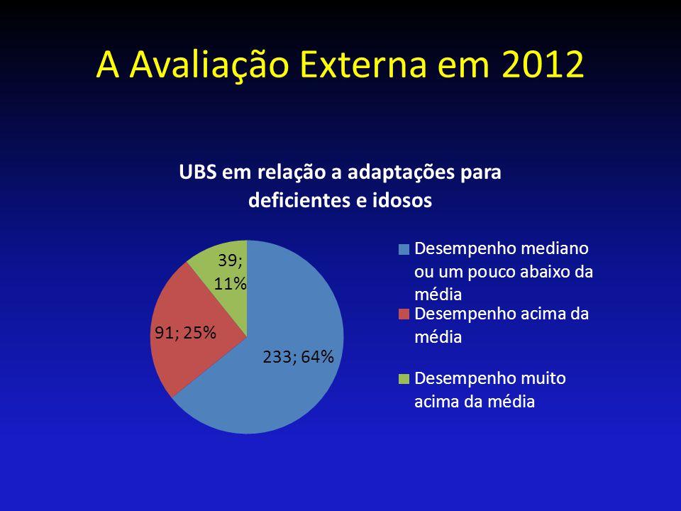 A Avaliação Externa em 2012