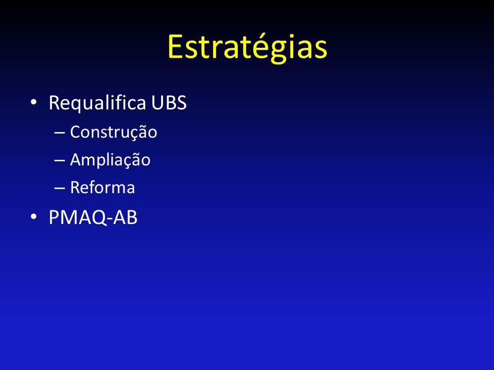 Estratégias Requalifica UBS – Construção – Ampliação – Reforma PMAQ-AB