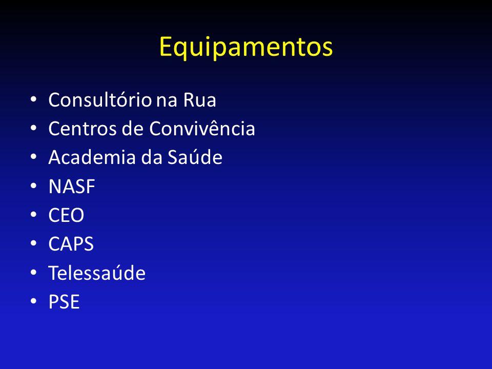 Equipamentos Consultório na Rua Centros de Convivência Academia da Saúde NASF CEO CAPS Telessaúde PSE