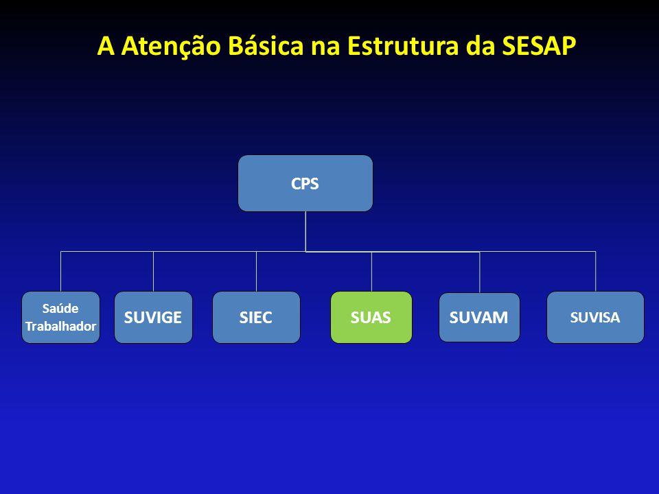 CPS SUVIGESIECSUAS SUVAM SUVISA A Atenção Básica na Estrutura da SESAP Saúde Trabalhador